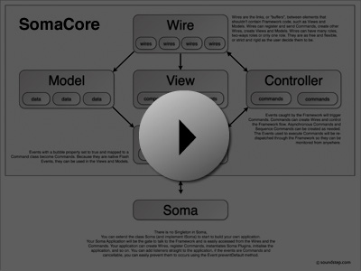 SomaCore Getting Started Video Tutorial